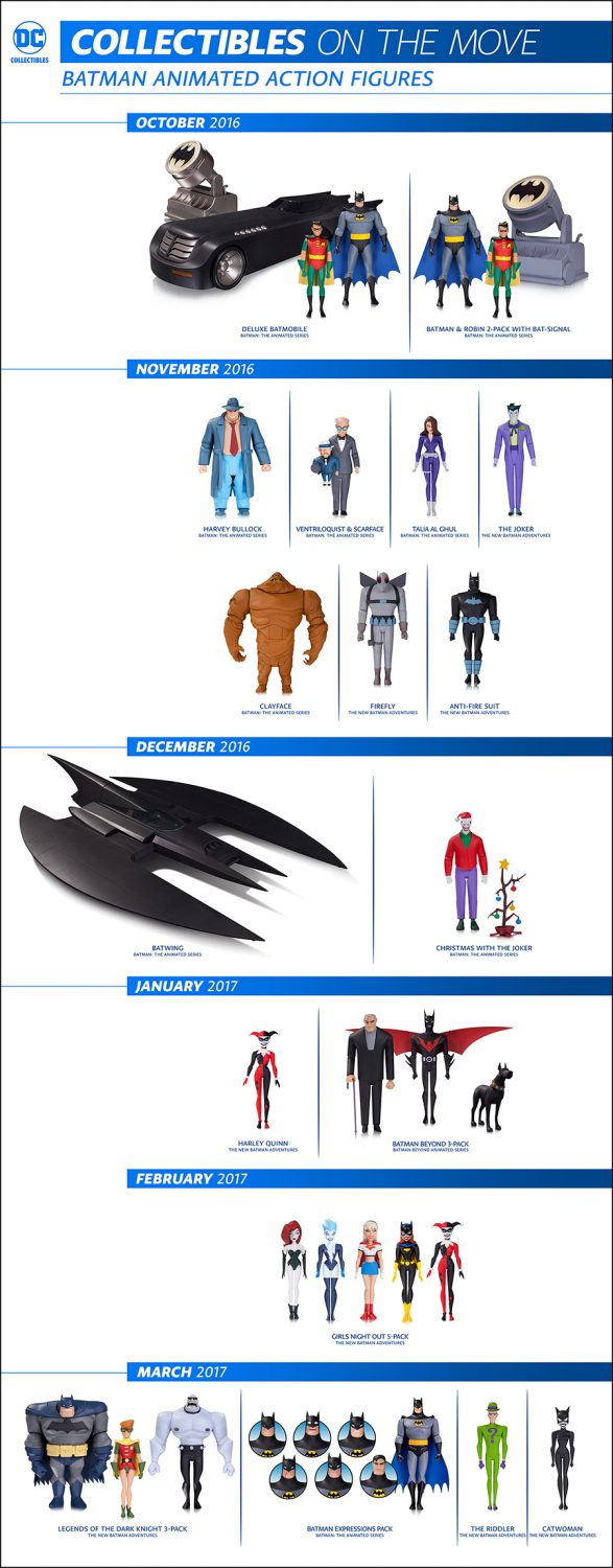DC Collectibles Batman: The Animated Series & DC Icons Updated Release Schedules