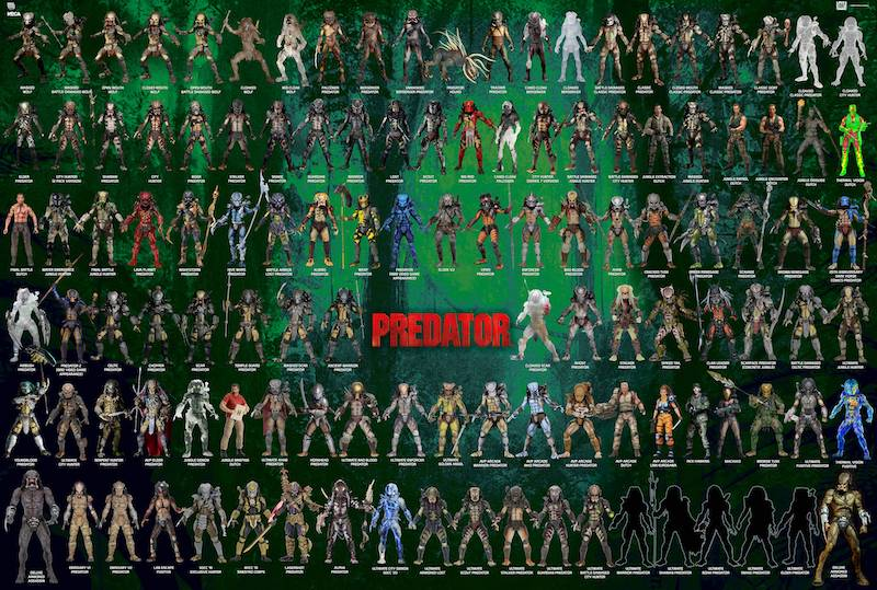 NECA Toys Predator – 2020 Visual Guide