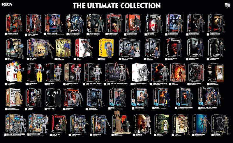 NECA Toys Ultimate 7″ Scale Figure 2020 Visual Guide