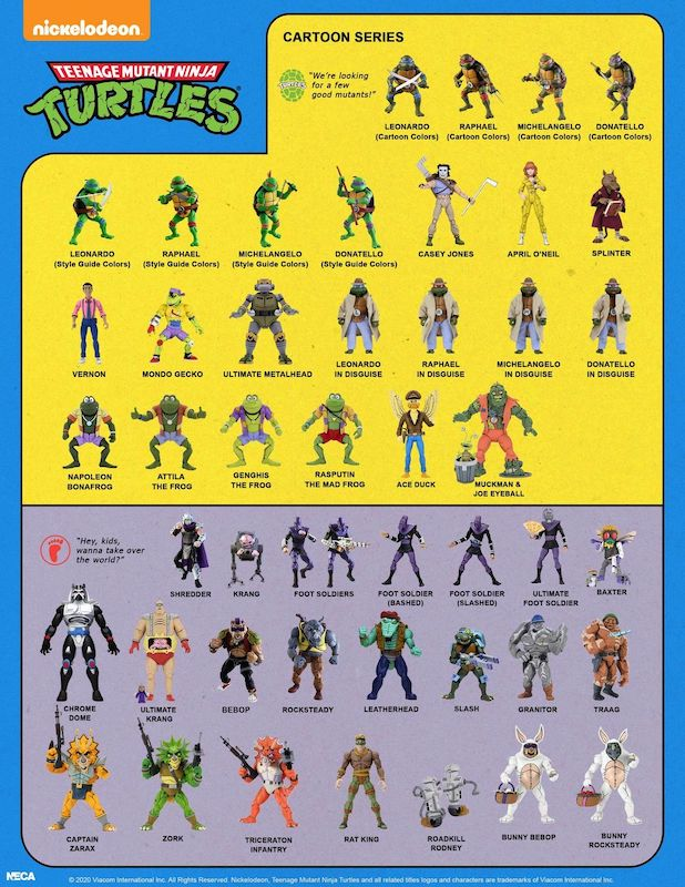 NECA Toys Teenage Mutant Ninja Turtles Classic Cartoon 2020 Visual Guide